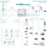 Intelligent Touch Manager-Kurs (2 Vormittage)